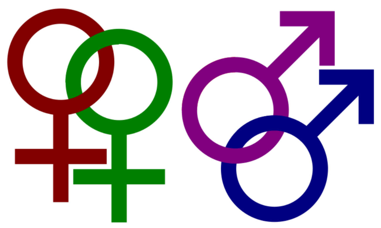 Gender symbols for homosexuality